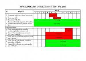 Program-Kerja-Lab-SEM